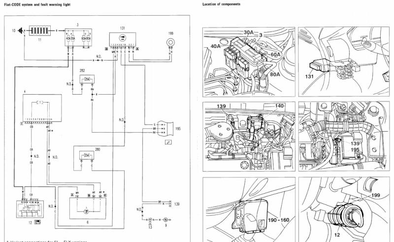 schema moteur fiat punto