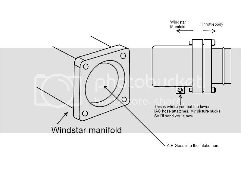 /Power distribution box diagram 2001 ford windstar: 2000