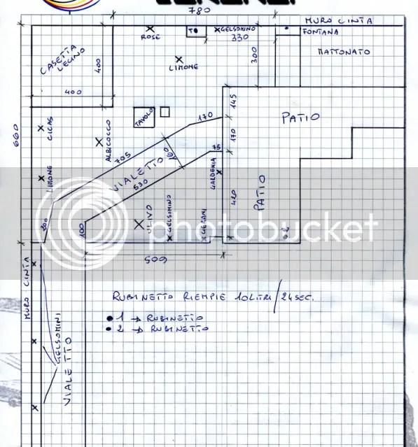 Progettazione impianto irrigazione giardino  Un quadrato