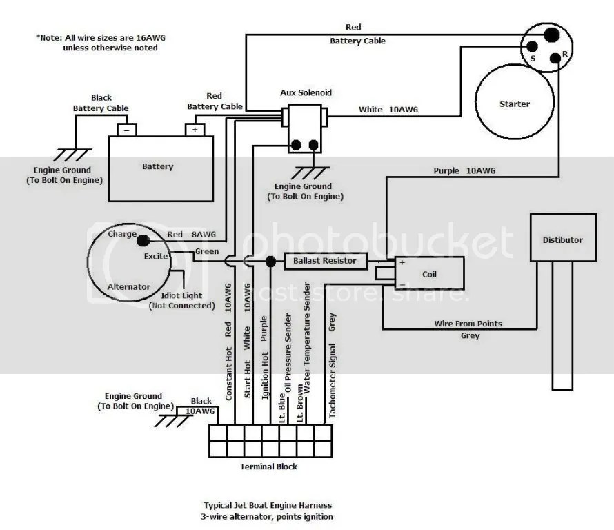 Wiring Diagram For Shamrock Boat