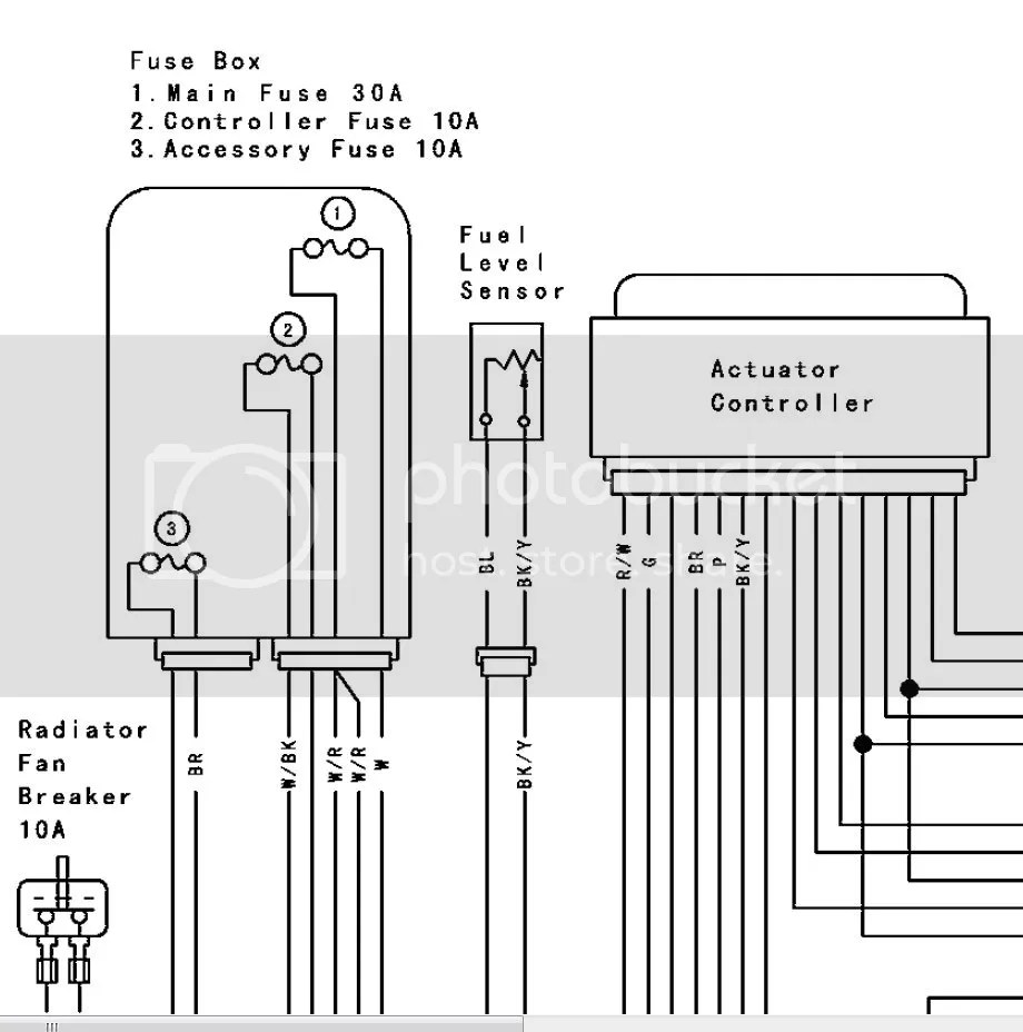 medium resolution of kawasaki prairie 650 fuse box wiring diagrams kawasaki prairie 360 fuse box