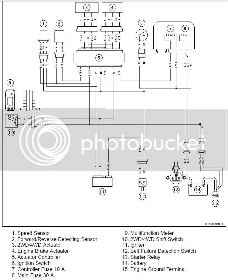 KAWASAKI BRUTE FORCE FAN PROBLEMS FIXING WIRING HARNESS - Auto ... on yamaha rhino wiring diagram, yamaha warrior wiring diagram, honda wiring diagram, arctic cat wiring diagram, yamaha blaster wiring diagram, yamaha raptor wiring diagram, yamaha big bear 400 wiring diagram, polaris ranger wiring diagram, polaris scrambler 400 4x4 wiring diagram, yamaha banshee wiring diagram, yamaha yfz450 wiring diagram, yamaha grizzly wiring diagram, can am outlander wiring diagram, polaris sportsman wiring diagram, atv wiring diagram, suzuki lt250r wiring diagram, king quad wiring diagram, kodiak wiring diagram, polaris rzr wiring diagram, suzuki vinson wiring diagram,