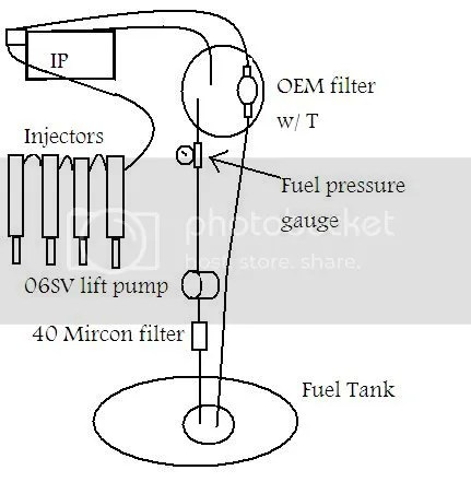 Want to do a facet 06SV electronic fuel pump inline as a