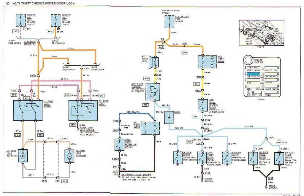 actuator wiring diagram nordyne air conditioner c3 corvette forum 1977 color diagrams