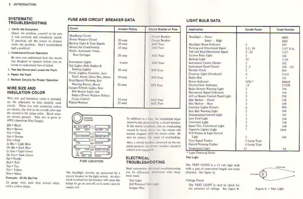 c3 corvette forum 1977 color wiring diagrams