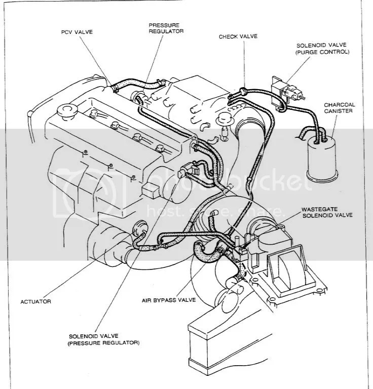 1996 mazda mpv engine diagram