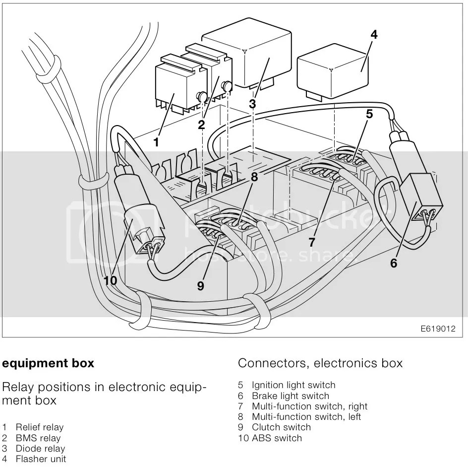 Bmw F800st Wiring Diagram - Wiring Schematics on