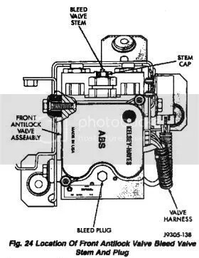 Service manual [How To Bleed Abs 1997 Dodge Ram 2500 Club