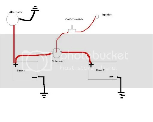 Chevy 283 Firing Order Diagram. Chevy. Auto Wiring Diagram