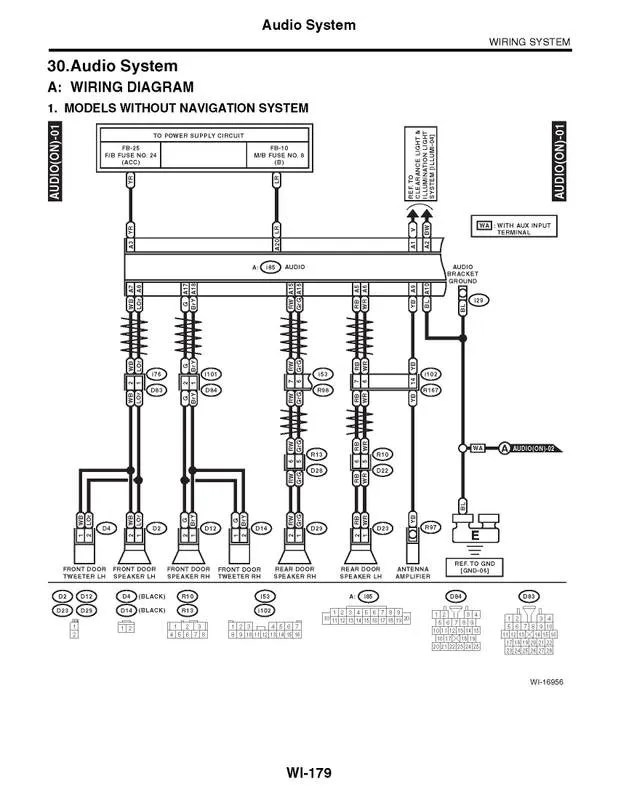 Subaru Outback Transmission Internal Wiring Diagrams