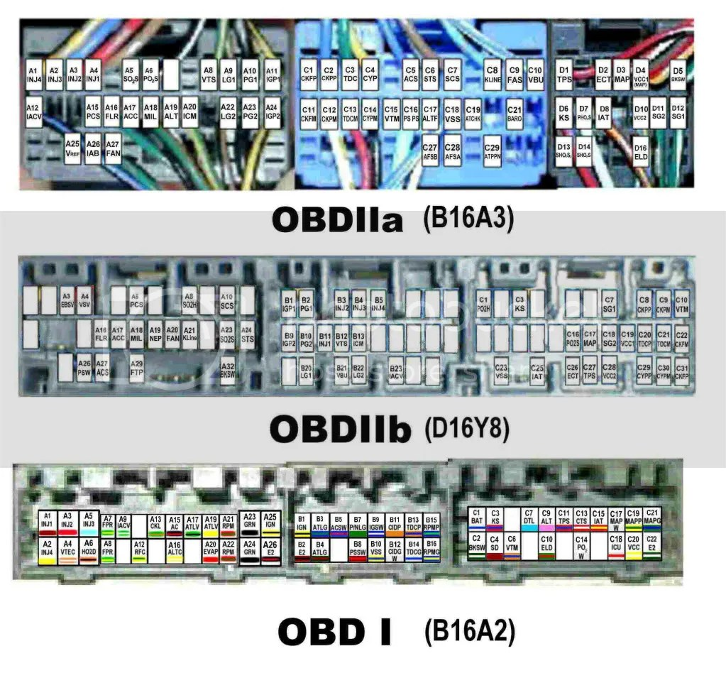 OBD2to1ab2?resize\\\=665%2C621 p28 ecu wiring diagram wiring diagrams p28 ecu wiring diagram at soozxer.org