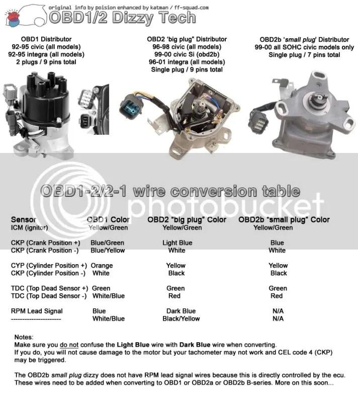 D15b7 Distributor Wiring Diagram
