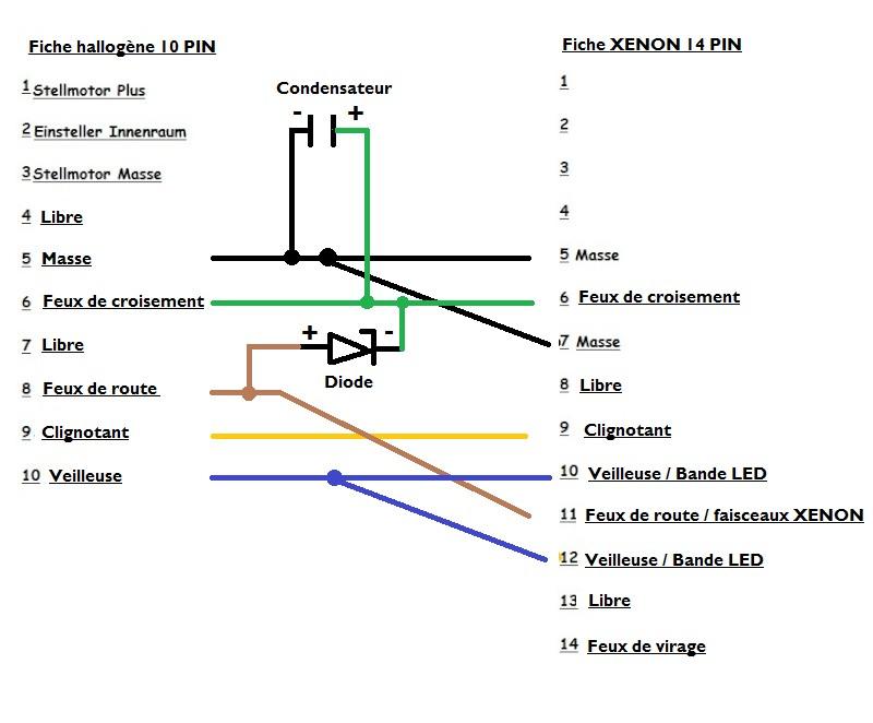 Schéma de câblage correct pour Xenon en 2eme monte [Polo 6r]