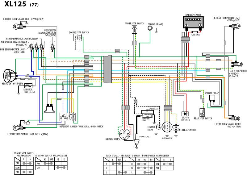 virago 250 wiring diagram mk emergency key switch schèma electrique xl