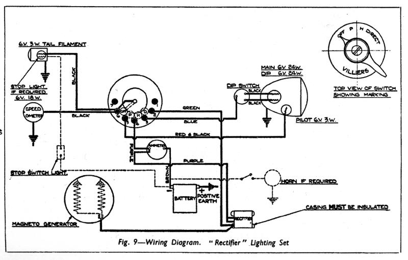 Kandi 150cc Battery Wiring Diagram RV Battery Wiring