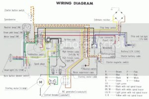 Black Bomber wiring diagram  Page 3