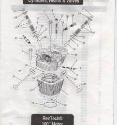 revtech owners manual v twin forum harley davidson forums rh v twinforum com revtech engine parts [ 2550 x 3509 Pixel ]