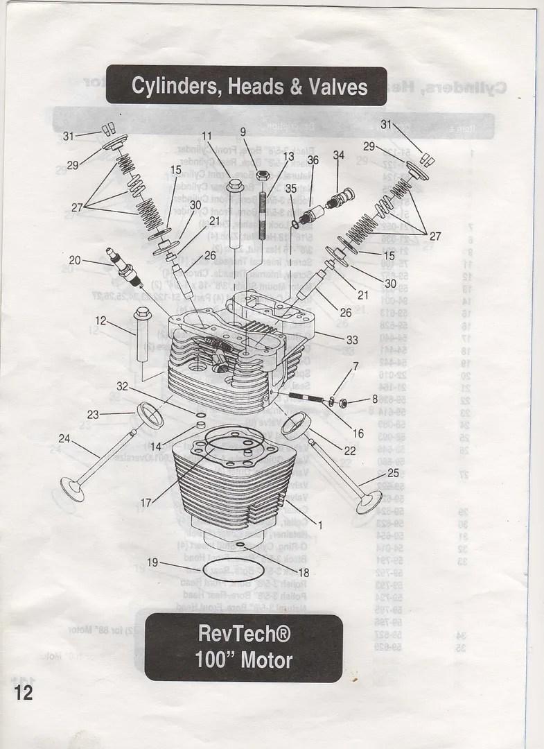 hight resolution of revtech owners manual v twin forum harley davidson forums rh v twinforum com revtech engine parts