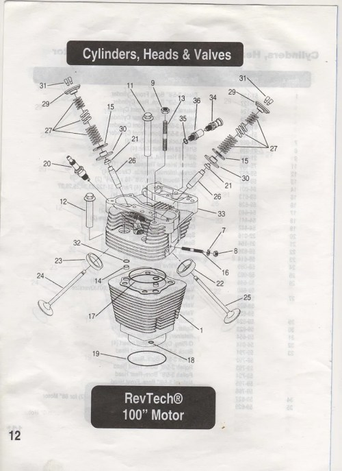 small resolution of revtech owners manual v twin forum harley davidson forums rh v twinforum com revtech engine parts