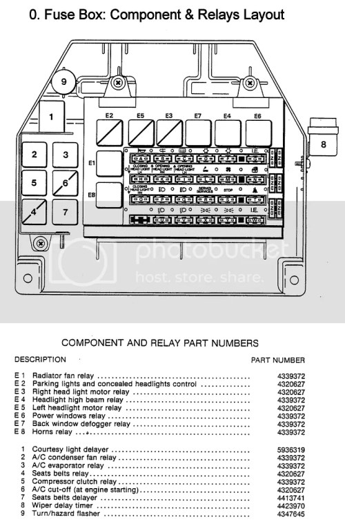 small resolution of fiat punto 1999 fuse box wiring diagramfiat punto 1  2 fuse box diagram