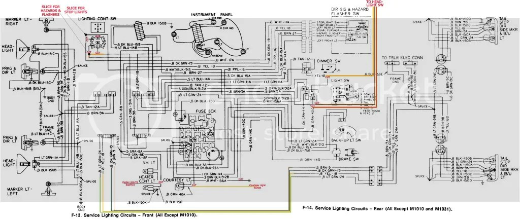 M1009 Wiring Diagram Experts Of \u2022rhevilcloudcouk: Cucv Trailer Harness Connector At Gmaili.net