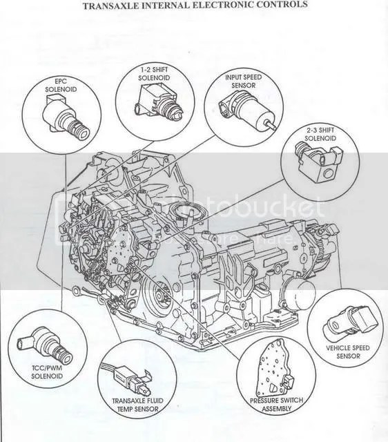 1993 4l80e wiring diagram plot graphic organizer pdf 4t60e transmission tcc solenoid location | get free image about