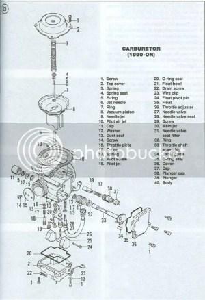 94 ltf4wdx service manual or carb diagram  ATVConnection