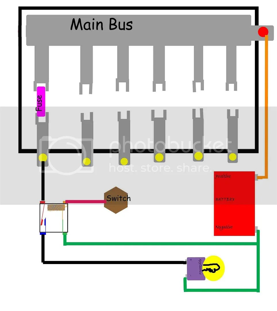 medium resolution of buss fuse box circuit builder wire management wiring diagram buss fuse box circuit builder