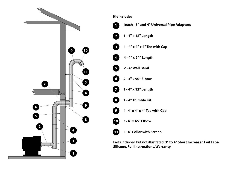 4 Basement Pellet Vent Kit