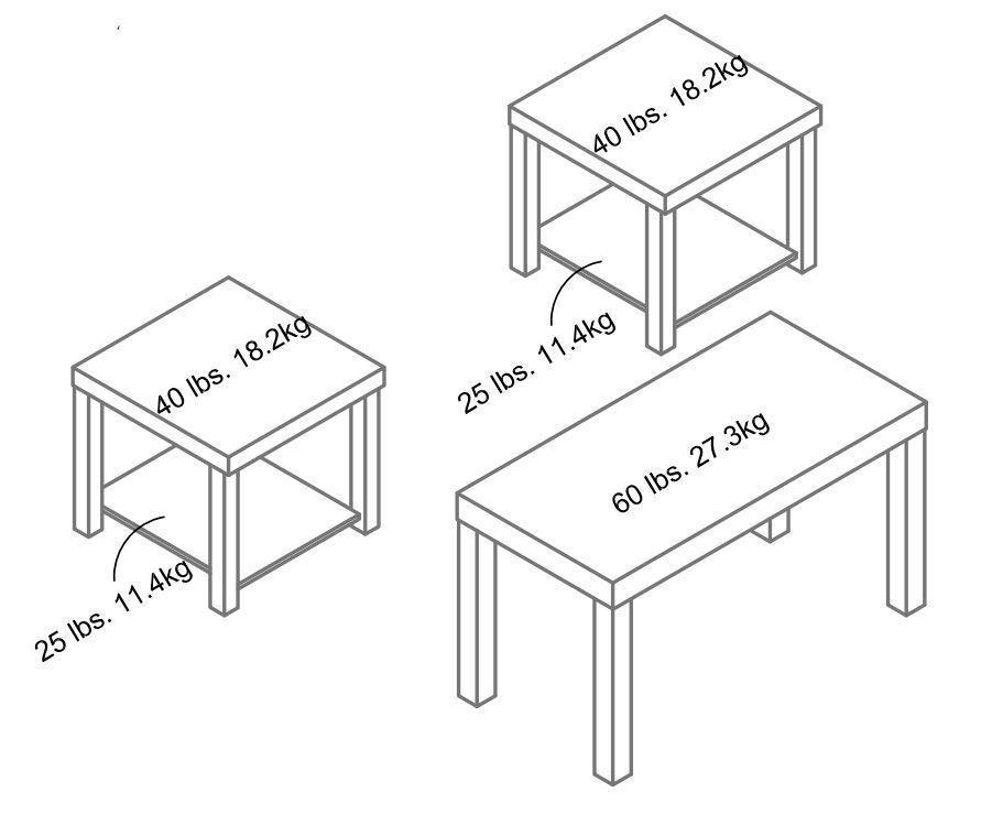 ensemble de table basse et tables d extremite hudson de dorel home walmart canada