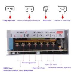 lixada ac 110v 220v to dc 12v 10a 120w voltage transformer switch power supply for led strip walmart com [ 1000 x 1000 Pixel ]