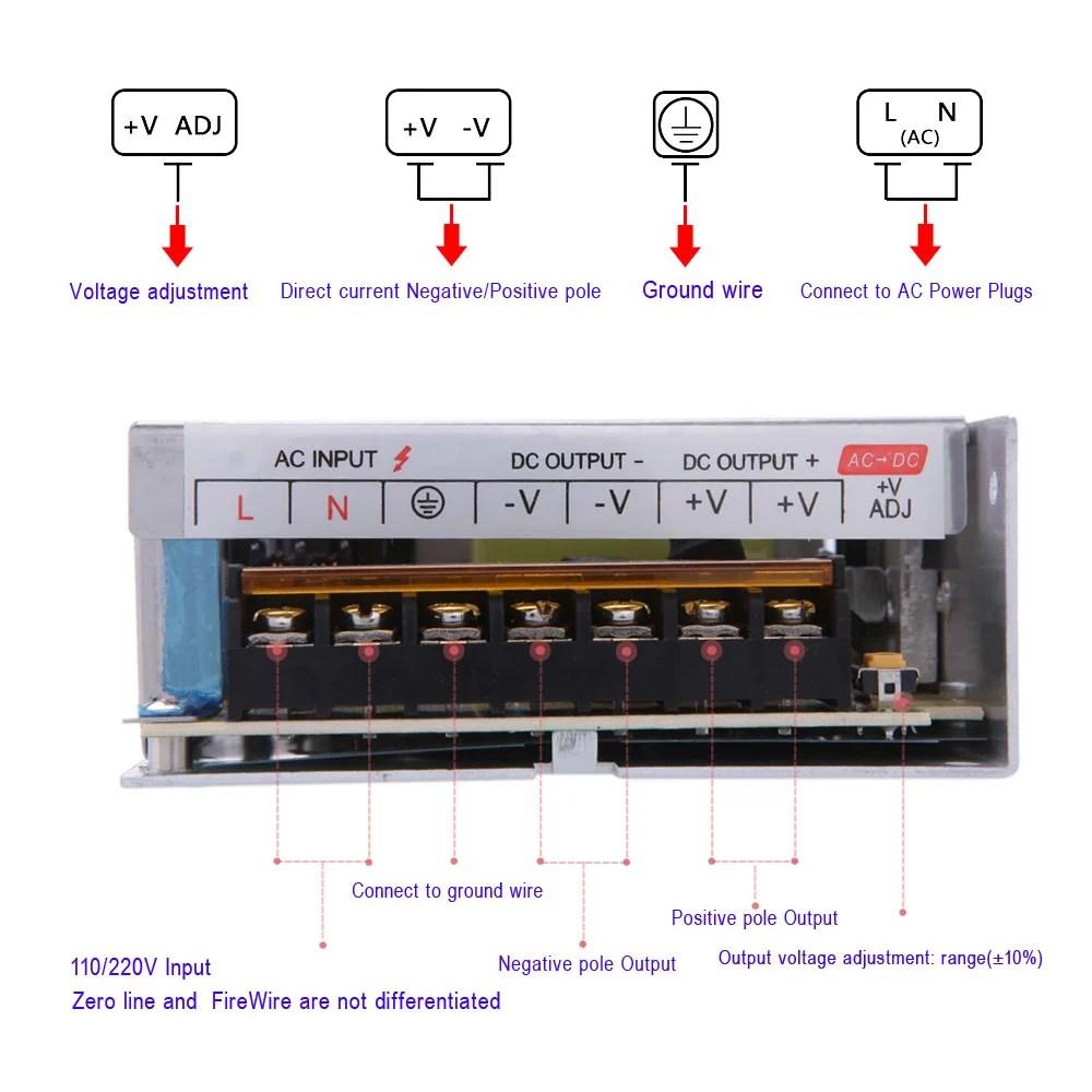 hight resolution of lixada ac 110v 220v to dc 12v 10a 120w voltage transformer switch power supply for led strip walmart com