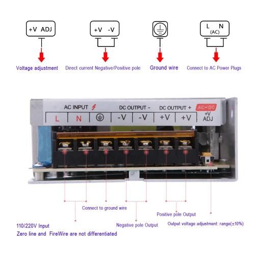small resolution of lixada ac 110v 220v to dc 12v 10a 120w voltage transformer switch power supply for led strip walmart com