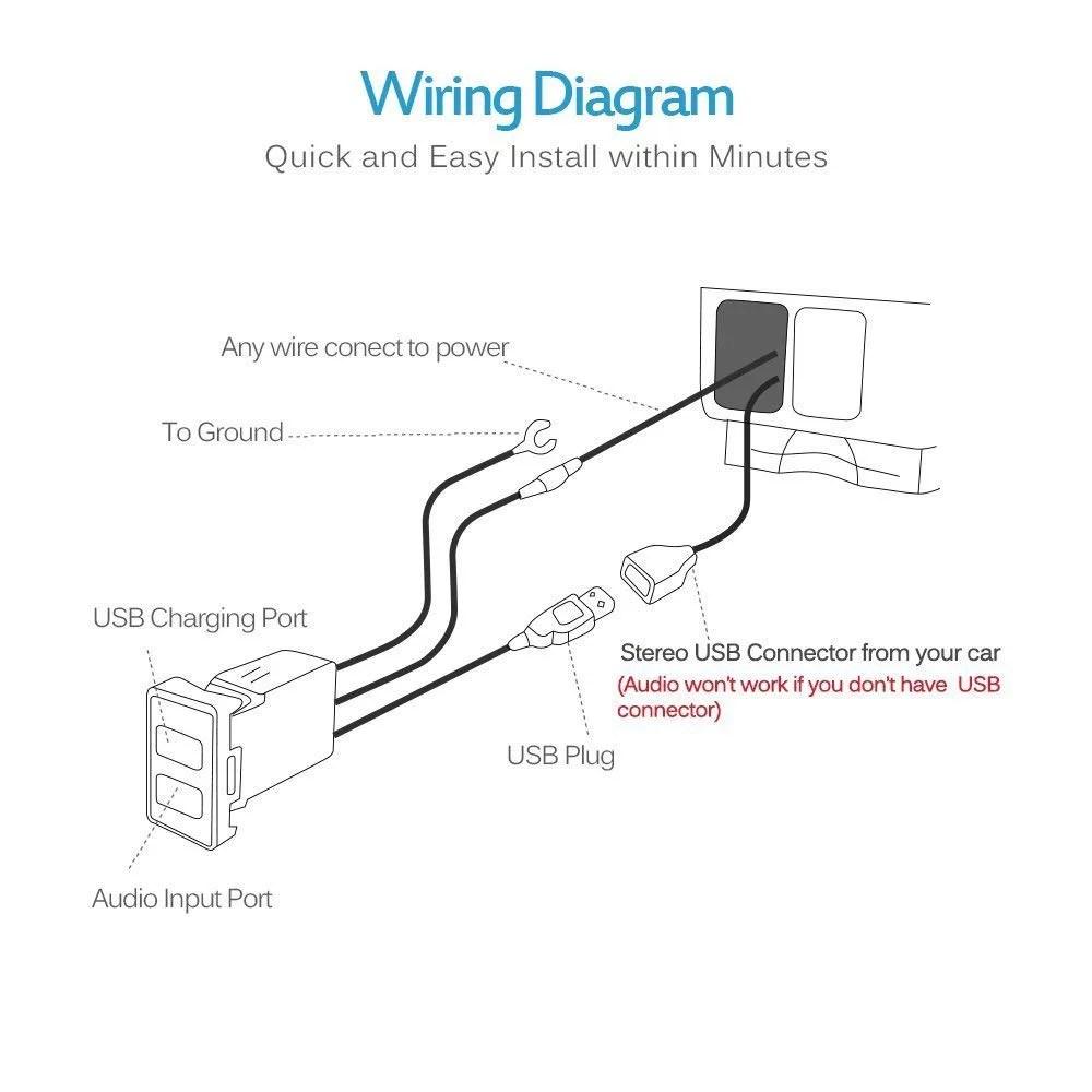 medium resolution of usb audio wiring plug wiring diagram micro usb audio wiring diagram usb audio wiring diagram