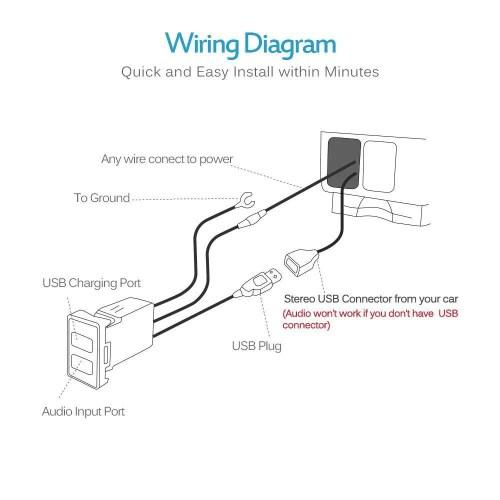 small resolution of usb audio wiring plug wiring diagram micro usb audio wiring diagram usb audio wiring diagram