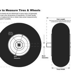 shepherd hardware 9613e 8 inch semi pneumatic rubber replacement tire plastic wheel 1 3 4 inch diamond tread 1 2 inch bore offset axle walmart com [ 1500 x 1159 Pixel ]