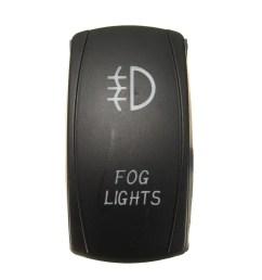 12v 40a car rocker switch wiring harness led fog light driving lamp fuse relay wiring on off switch kit 5 pin universal vehicle suv van walmart com [ 1200 x 1200 Pixel ]