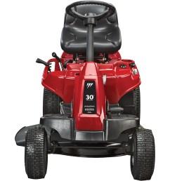 mtd yard machine lawn tractor 20 5 hp starting wiring [ 2000 x 2000 Pixel ]