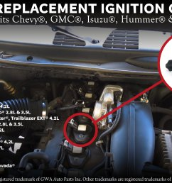 ignition coil pack replaces 12568062 19300921 for a chevy trailblazer gmc envoy 2002 2003 2004 2005 chevrolet colorado 2004 2006  [ 3302 x 1929 Pixel ]