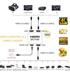hdmi splitter 1 in 2 out 4k aluminum ver1 4 hdcp powered hdmi xbox 360 cable diagram xbox 360 wiring diagrams dvd vcr tv [ 1500 x 1500 Pixel ]