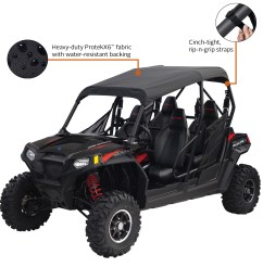 classic accessories quadgear utv roll cage top polaris rzr 4 black walmart com [ 2400 x 2400 Pixel ]