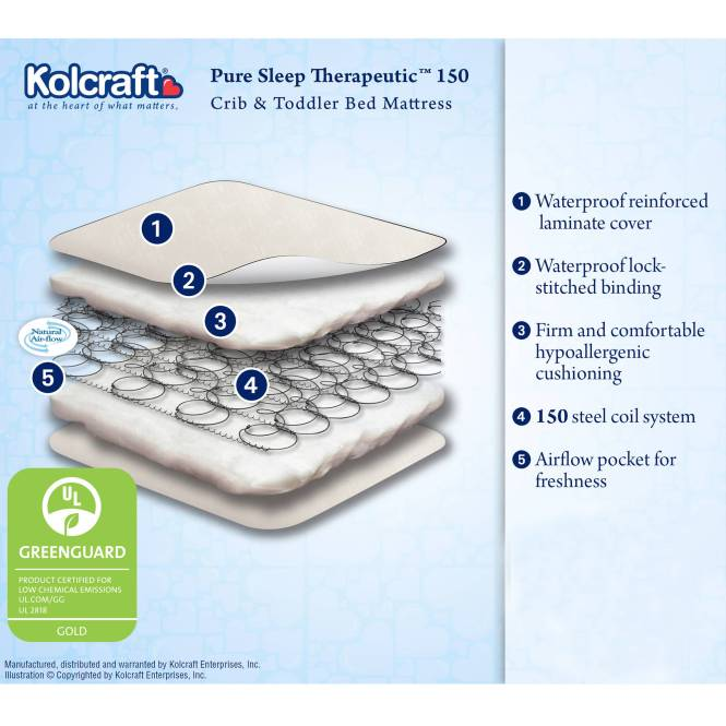 Kolcraft Pure Sleep Therapeutic 150 Crib Toddler Mattress