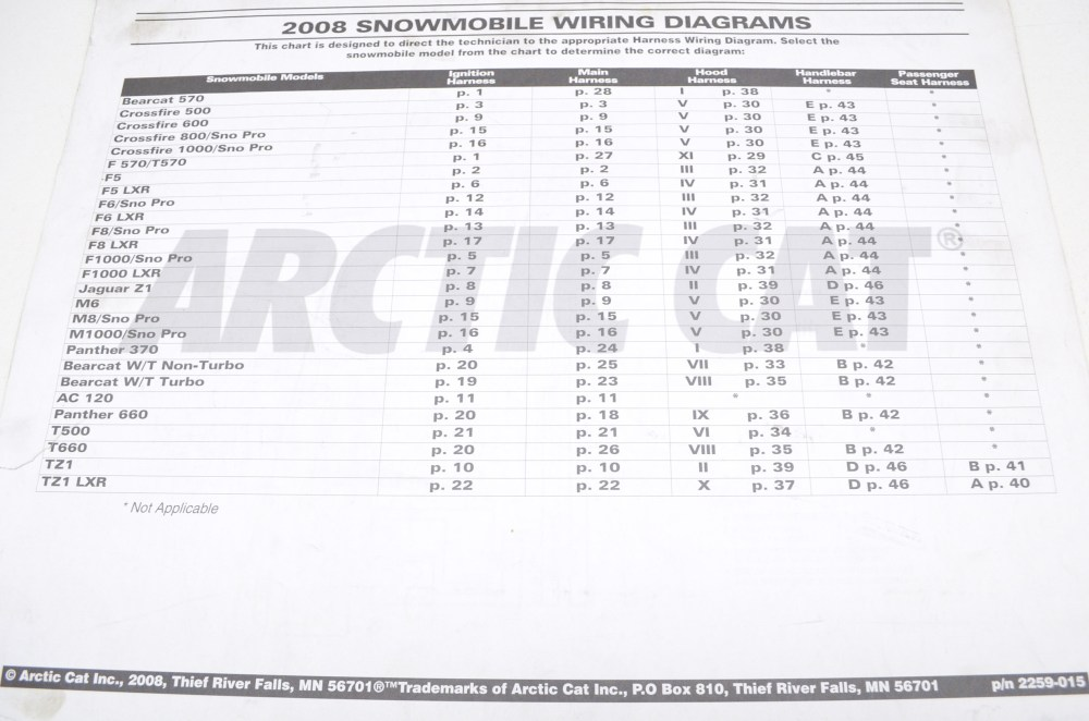medium resolution of wiring diagram arctic cat f8