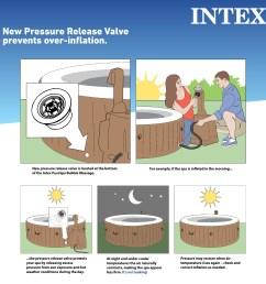 intex 120 bubble jets 4 person octagonal portable inflatable hot tub spa walmart com [ 8335 x 8180 Pixel ]