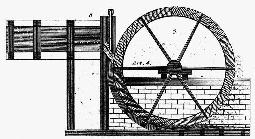 Water Wheel Nbreastshot Water Wheel Engraving From Oliver