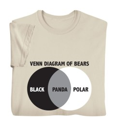 what on earth what on earth men s a venn diagram of bears funny beige top panda t shirt walmart com [ 1500 x 2000 Pixel ]