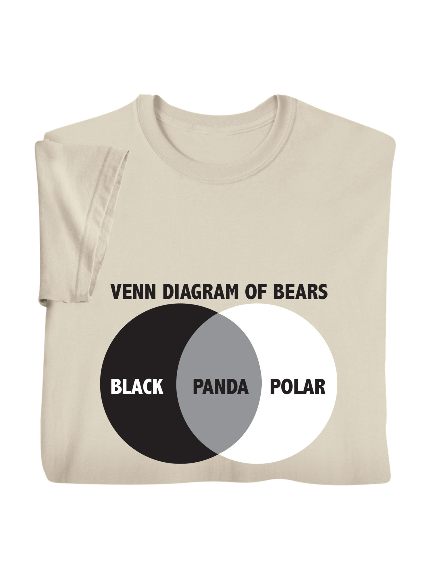 hight resolution of what on earth what on earth men s a venn diagram of bears funny beige top panda t shirt walmart com