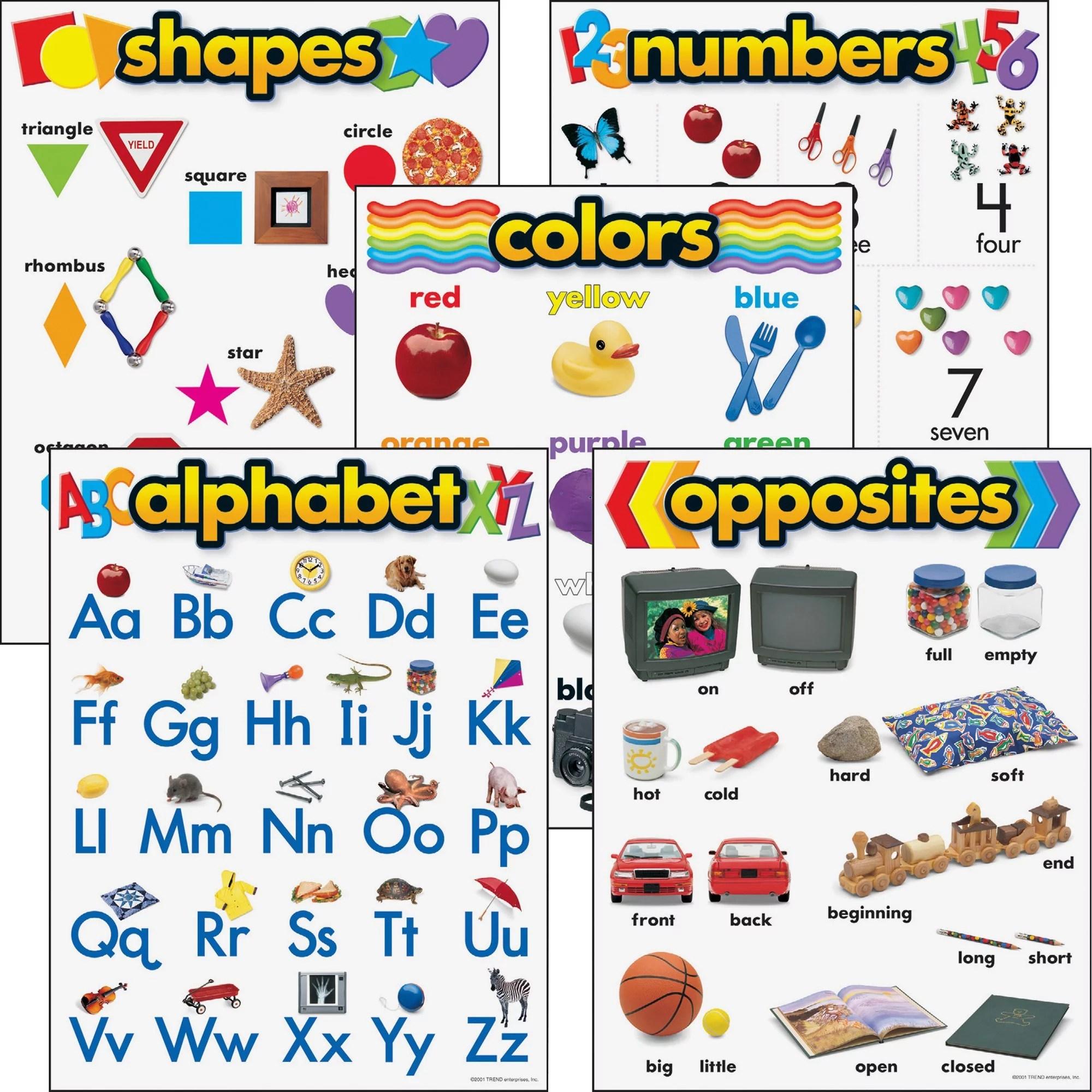 Trend Kindergarten Basic Skills Learning Charts Combo Pack