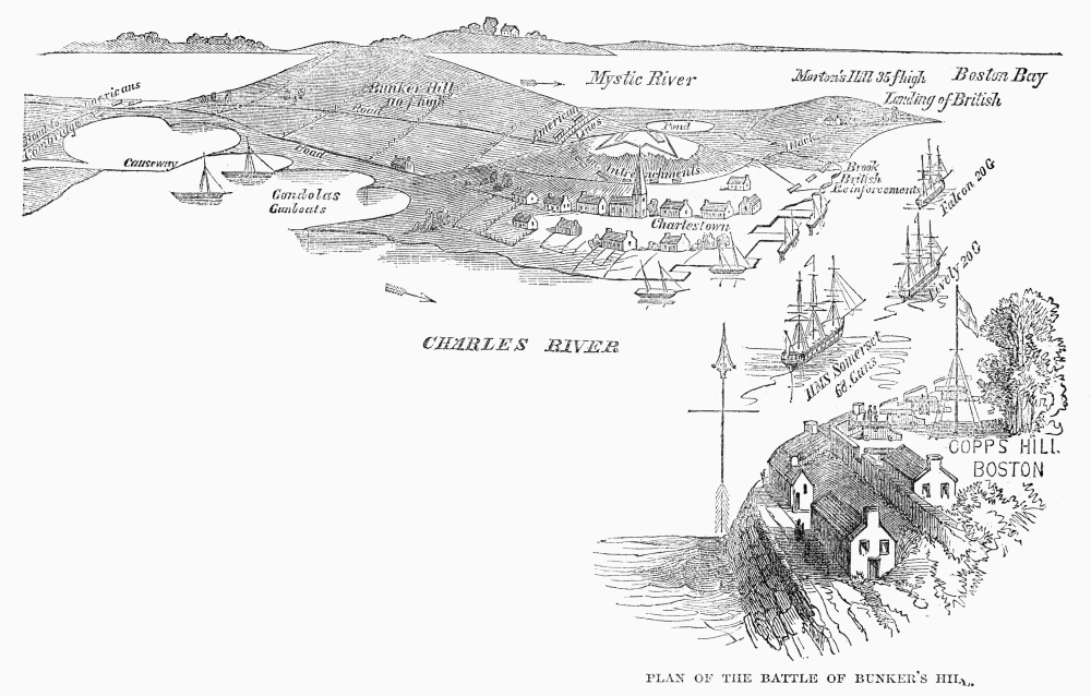 Bunker Hill 1775. Nplan Of The Battle Of Bunker Hill With