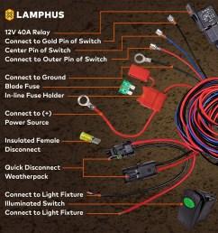lamphus orwh05 17 heavy duty led off road light wiring harness set amber on off switch walmart com [ 2000 x 2000 Pixel ]
